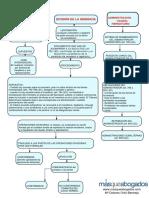 Divisin_de_la_herencia.pdf
