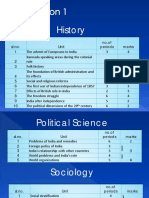 Social ScienceBP