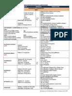GUÍA FARMACOLÓGICA PARA EL MÉDICO RURAL ACTUALIZADA 18-01 (1) 1