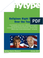 Religious Right Taking Over the Tea Party