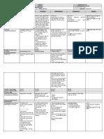 Grade 3 DLL MAPEH 3 Q4 Week 8.docx