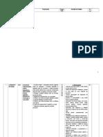 Planificare Calendaristica Orientativa Clasa Pregatitoare Sem. i