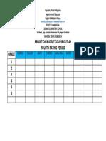 1st Rating Item Analysis