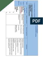 PLANIFICADORsecuencia Pedagogica Comunicacion y Medios Ibd2