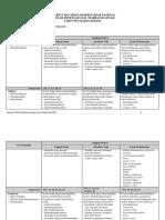 KISI USBN Bernomor-SMA-IBB-Bahasa dan Sastra Inggris-K2013.pdf