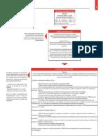 Metodologia CAD