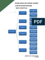 Mapa Conceptual 1 1 a 1 6 Taller de Investigacion