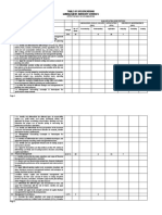 Table of Specifications May 2019