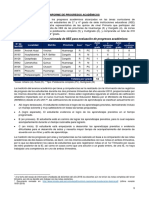 RESULTADOS EN COMUNICACIÓN Y MATEMATICAS 2DO Y 4TO VF.docx