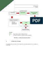 NTP-900.058.2005 9.pdf