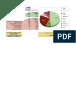 Eldritch Horror Statistics.pdf