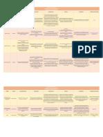 cuadrocomparativo_evaluaciones.pdf