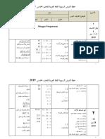RPT Tahun 5 Bahasa Arab 2019