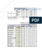 Cuadros Excel (Chazuta Curiyacu) 02-08-2014