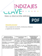 Tabla Aprendizajes Clave