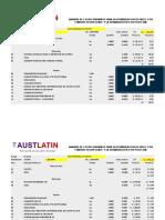 ACU (PolyCom vs Cemento) ESTABILIZADOR