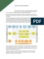 Mapa de Procesos Según La Nueva ISO 9001