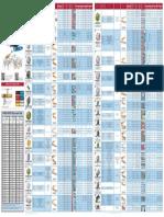 Dmc Power Contact Wall Chart