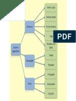 segmentation sorting.pptx