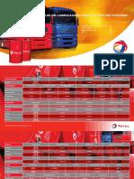 Guía de Lubricación Pesados Total.pdf