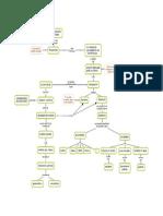 CM_Sustancias_Soluciones.pdf