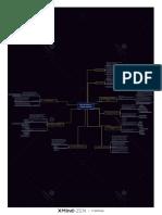 Manual Logistico Policia Nacional Mapa Conceptual