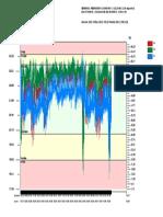 Gráfico Geral.pdf