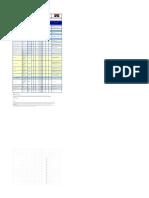 Identificación y eva asp ambientales  2018.pdf