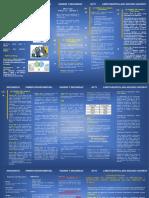 Infografia Higiene y Seguridad