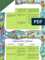 Manual Psicopedagógico Para Centros de Atención Integral -CAI- Parte 2