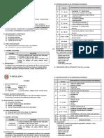 148439876 Examen de Comunicacion Integral