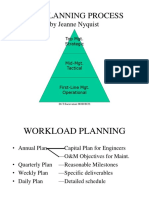 Planning Process (1)