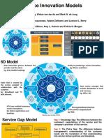 Service innovation Models