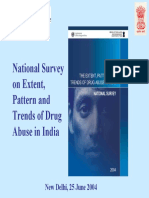 India Drug Survey
