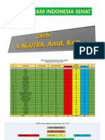 Format Kolaborasi MTBS