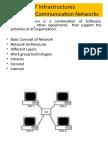 IT+Infrastructures