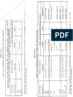 CFR21.1040 Table 2 Class II