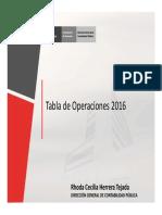 operaciones_05122016.pdf