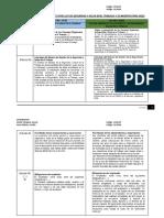 Cuadro comparativos de la Ley 29783 (LSST) y su modificatoria Ley 30222