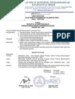 17 Sk Reshuffle Pdpm Berau PDF