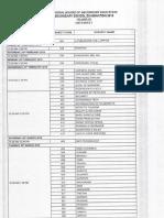 Date Sheet01302019