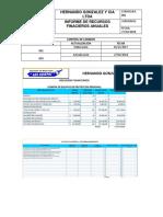 Info. Financiero Anual 2018