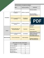 Priorizacion de Grupos de Interes - Febrero de 2019 (1)