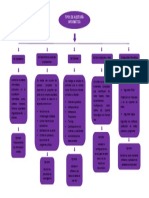 Mapa Conceptual La Auditoría Informática