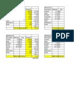 Materials Data