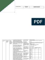 Planificacioones Orientación 2º Basico