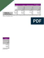 HW 1 Excel Scenario Manager1