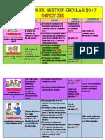 Gestión administrativa .pdf