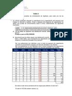 Tarea N° 4 Estadística Aplicada