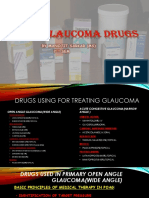 Anti -Glaucoma Drugs by MS